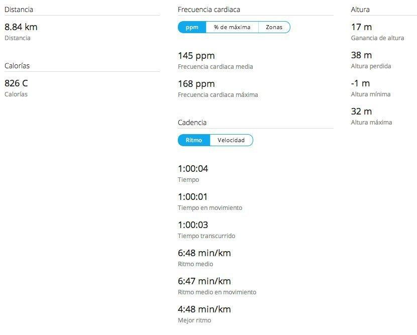 Comparativa Garmin 410 - TomTom Runner Cardio
