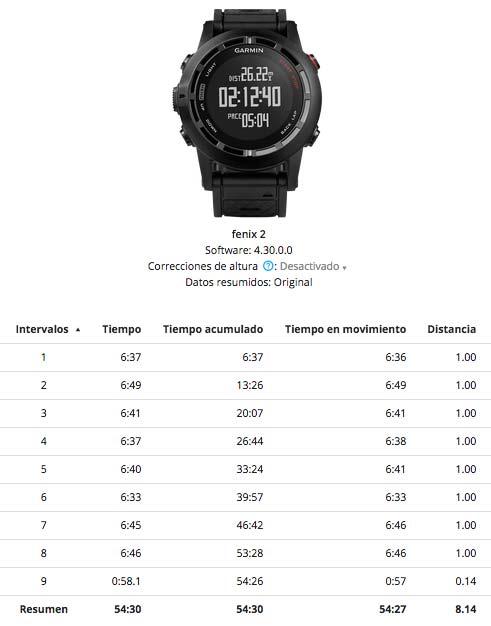 Garmin Fenix 2 - Carrera con GPS activado